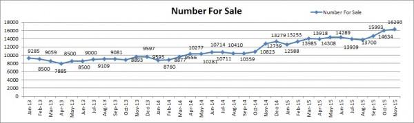 Number for sale Perth Nov15 600x179